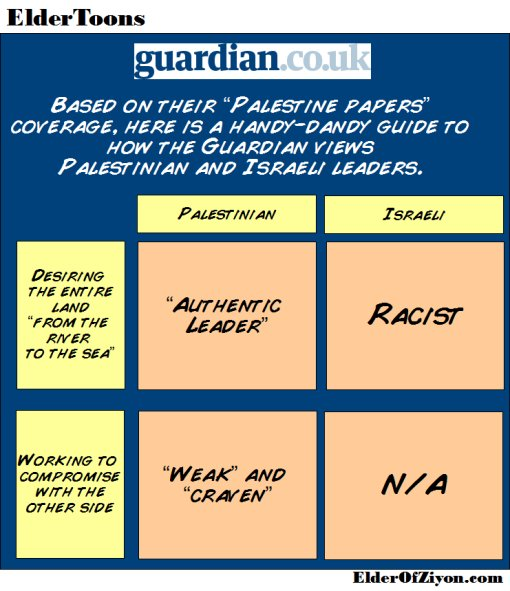 How the Guardian thinks (In one simple diagram)