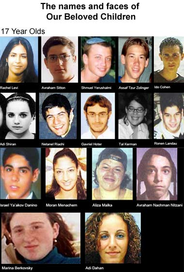 The human toll of Palestinian terrorism