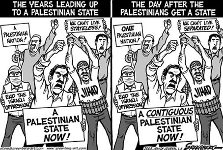 The tortured logic which informs yet another anti-Israel Guardian editorial