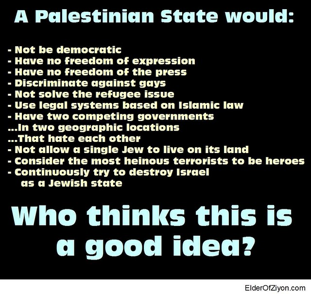 Who thinks a Palestinian state is a good idea?
