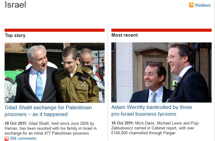 Liam Fox, Adam Werritty, and the Guardian's favorite target: UK Jews who support Israel