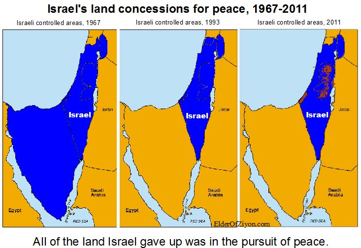 Real 'impediments to peace' vs those imagined by the Guardian: Maps, facts & figures