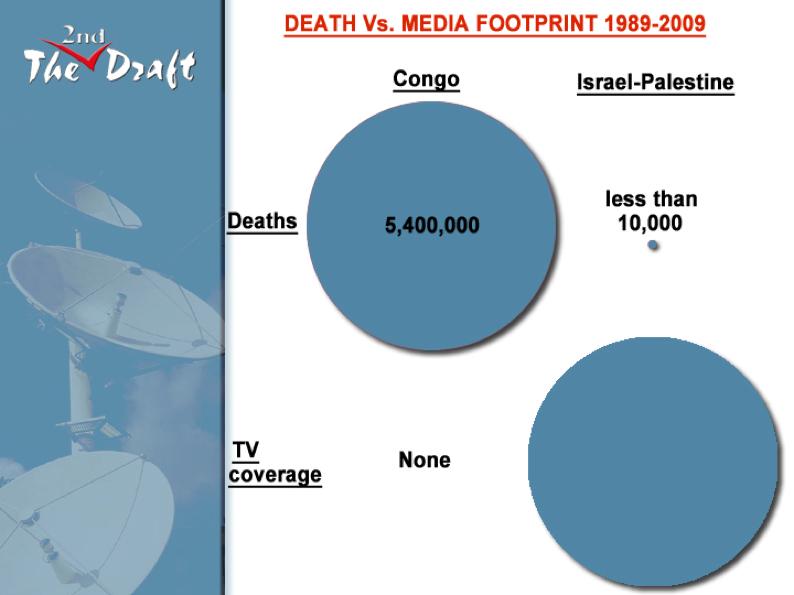media-vs-casualty-footprint
