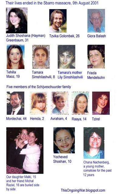 Victims_of_Sbarro_Massacre