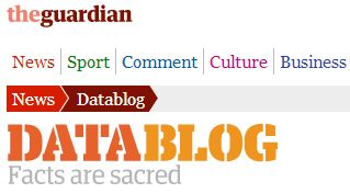 "Visualizing anti-Zionism: Site used by Guardian data blog calls Haifa ""Palestinian"""