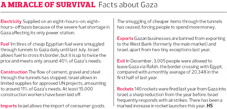"More on Harriet Sherwood's love letter to the ""miraculous"" people of Gaza"