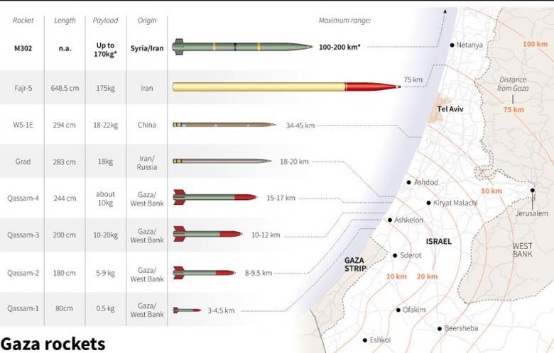 SIN03_ISRAEL-GAZA-ROCKETS-T_0306_11