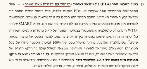 hebrew for bds ft