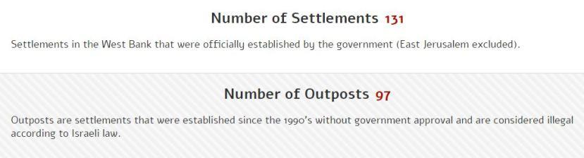 settlement-graph